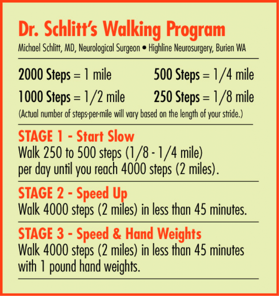 Dr. Schlitt's Walking Program